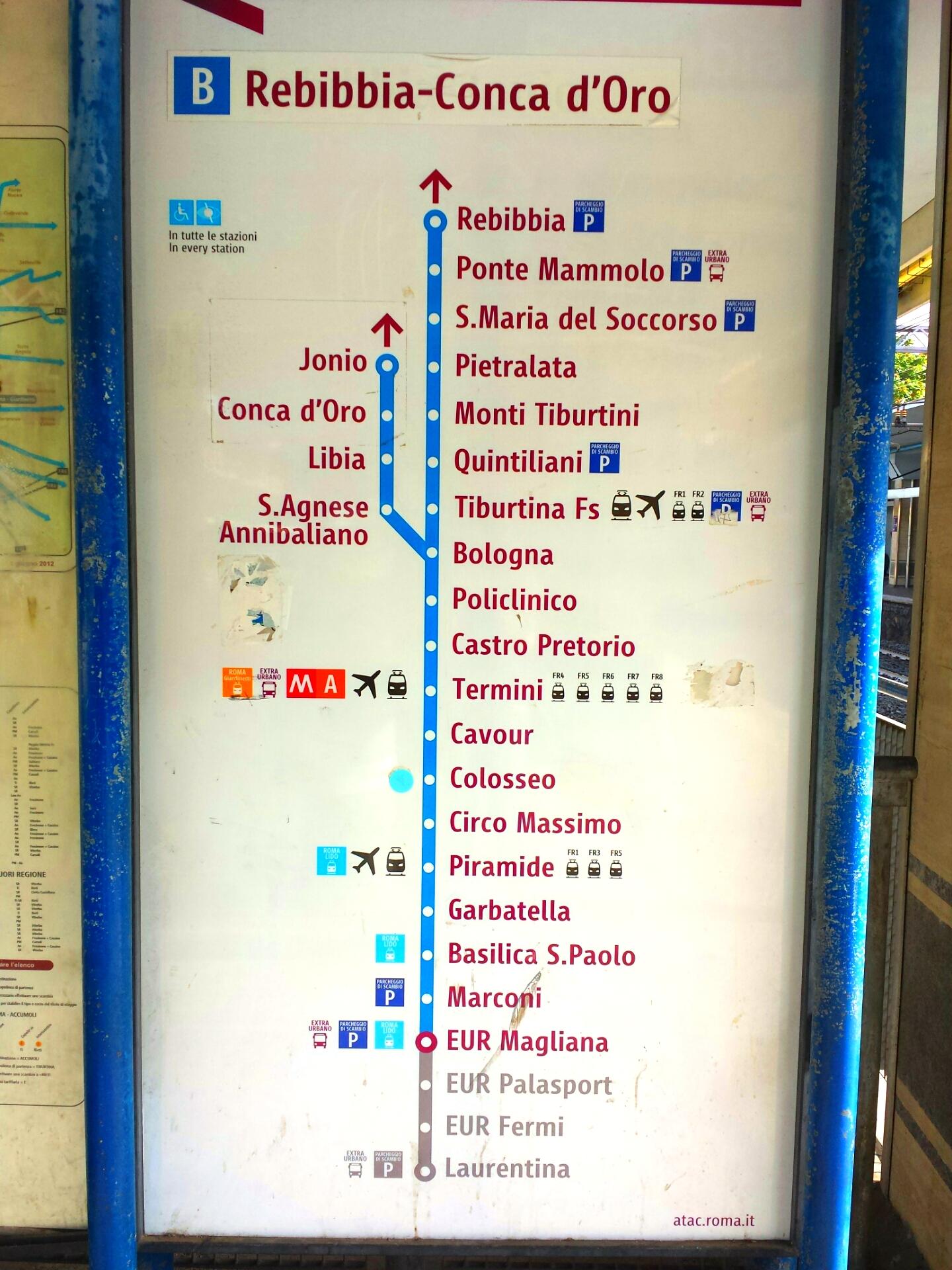 Transportes em Roma - metrô